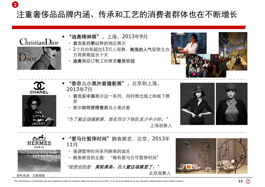 2013-shechipin-shichang-1