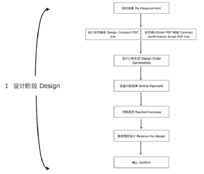 MACUU网站后台功能介绍1