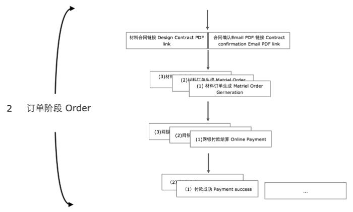 MACUU网站后台功能介绍2