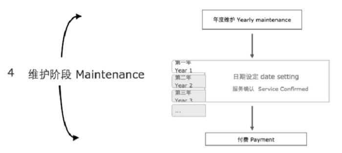 MACUU网站后台功能介绍3