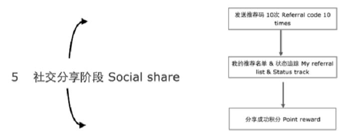 MACUU网站后台功能介绍5