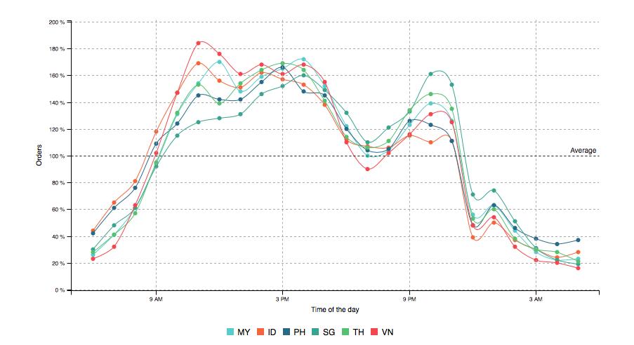 电商转化率1_东南亚跨境电商