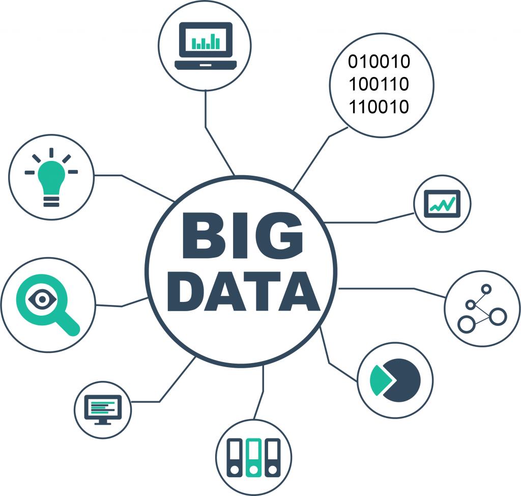 全渠道数据整合与洞察