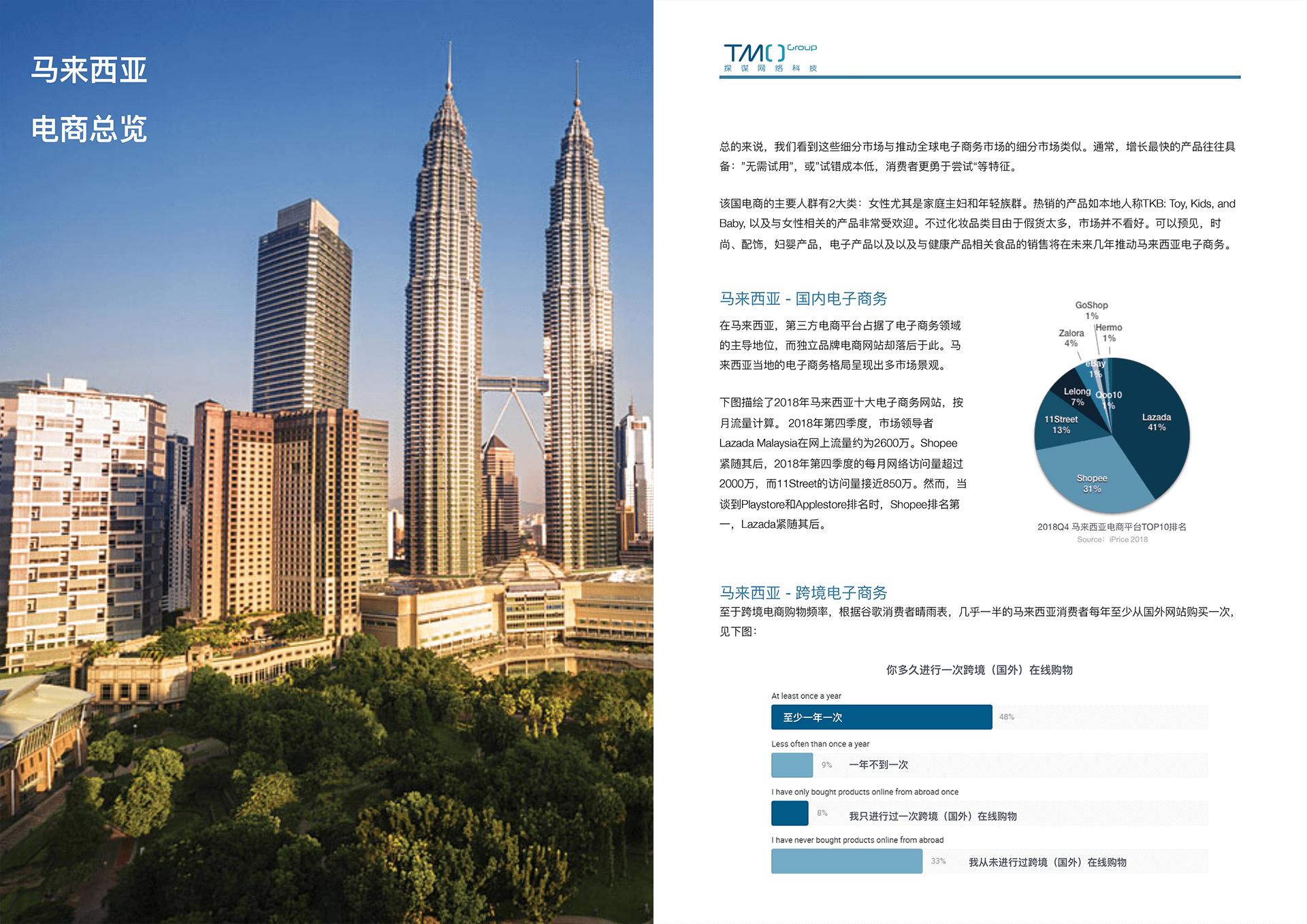 马来西亚电商指南1
