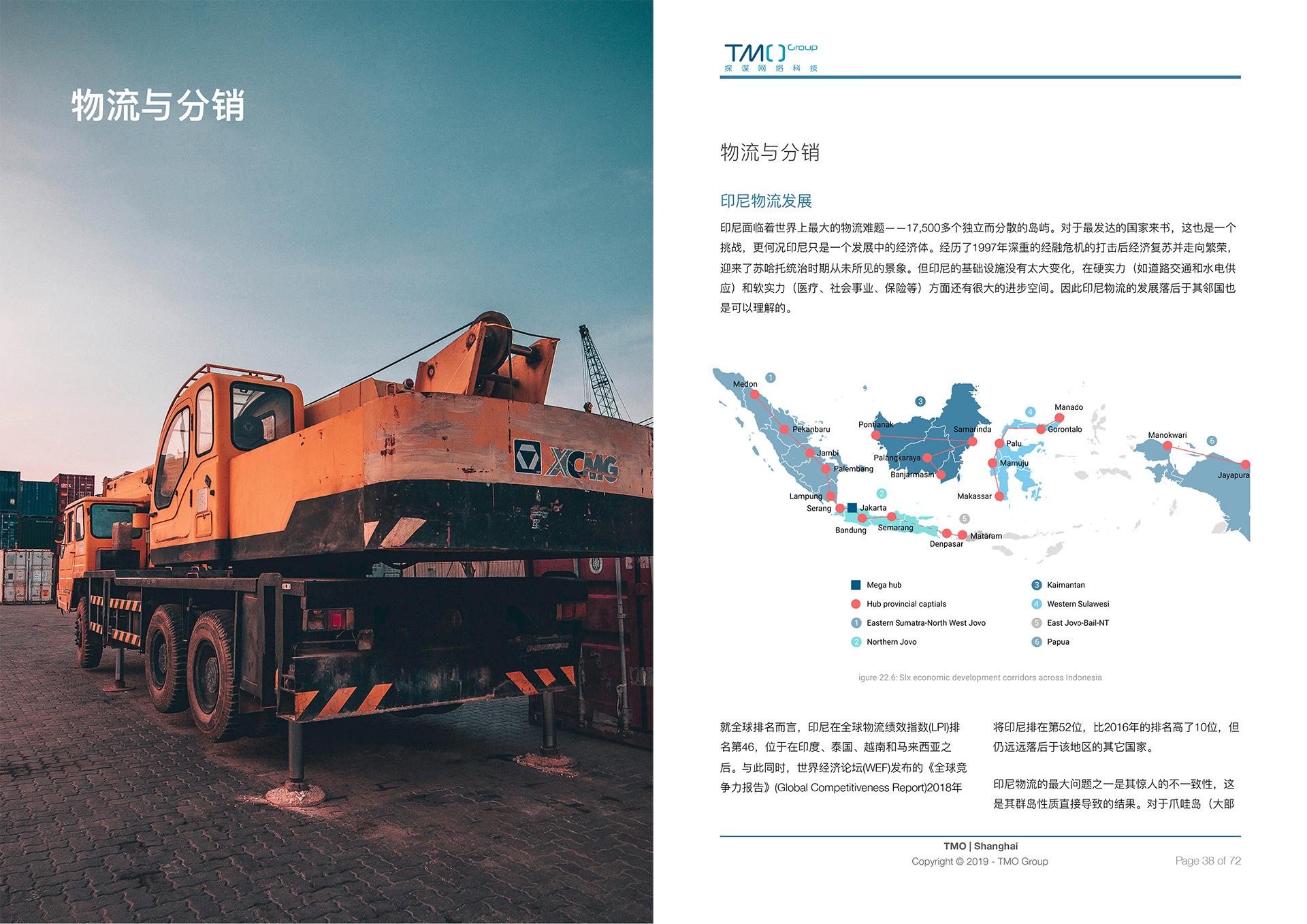 印尼电商指南3