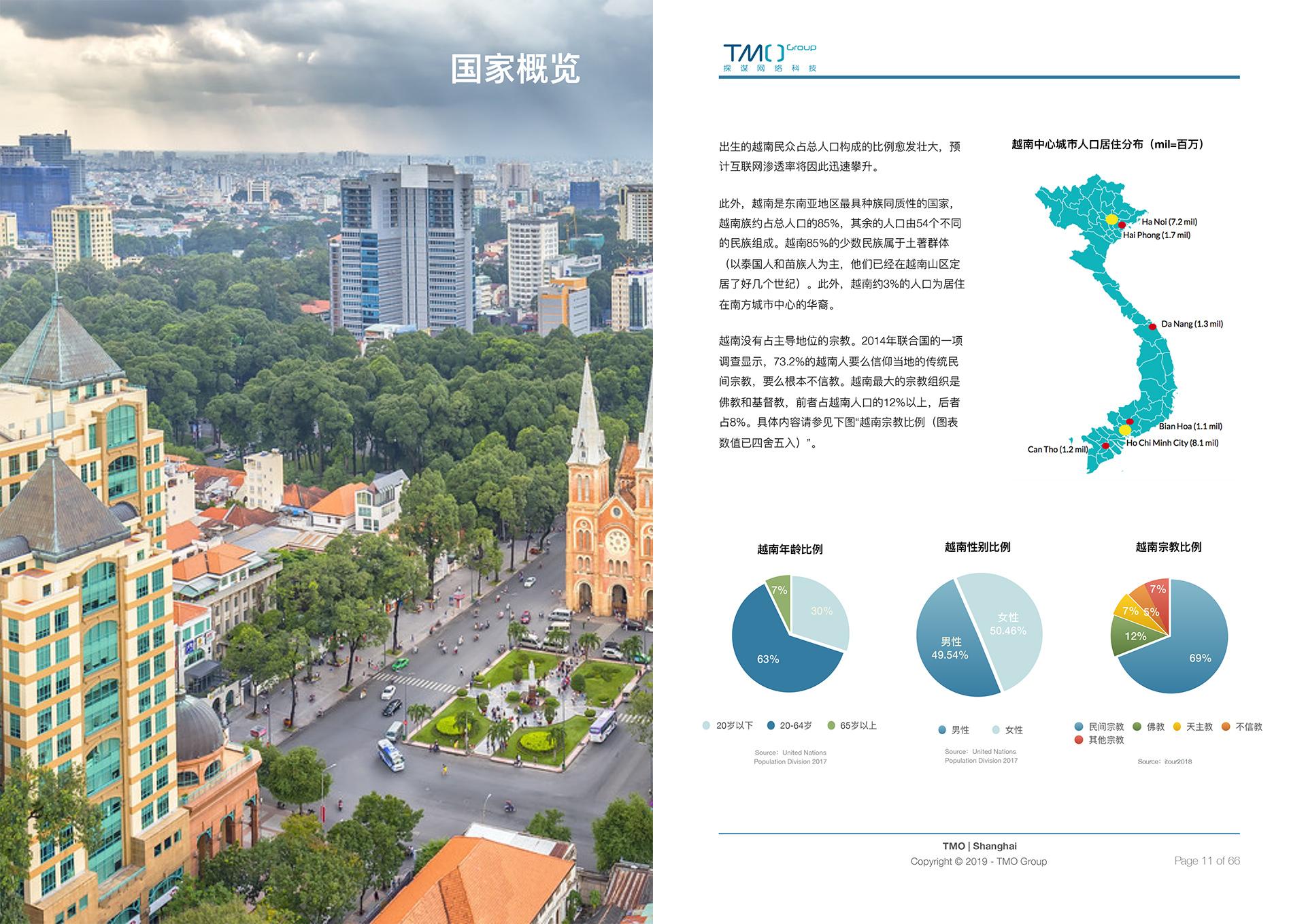 越南电商指南1