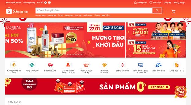 2021年越南电商平台流量第一