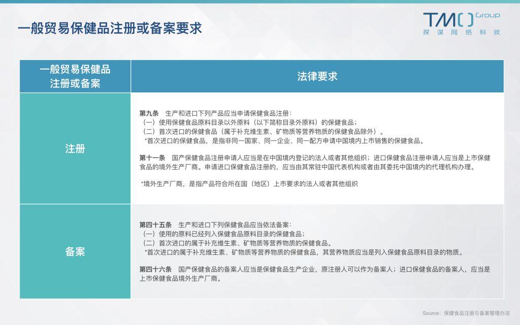 一般贸易保健品注册或备案