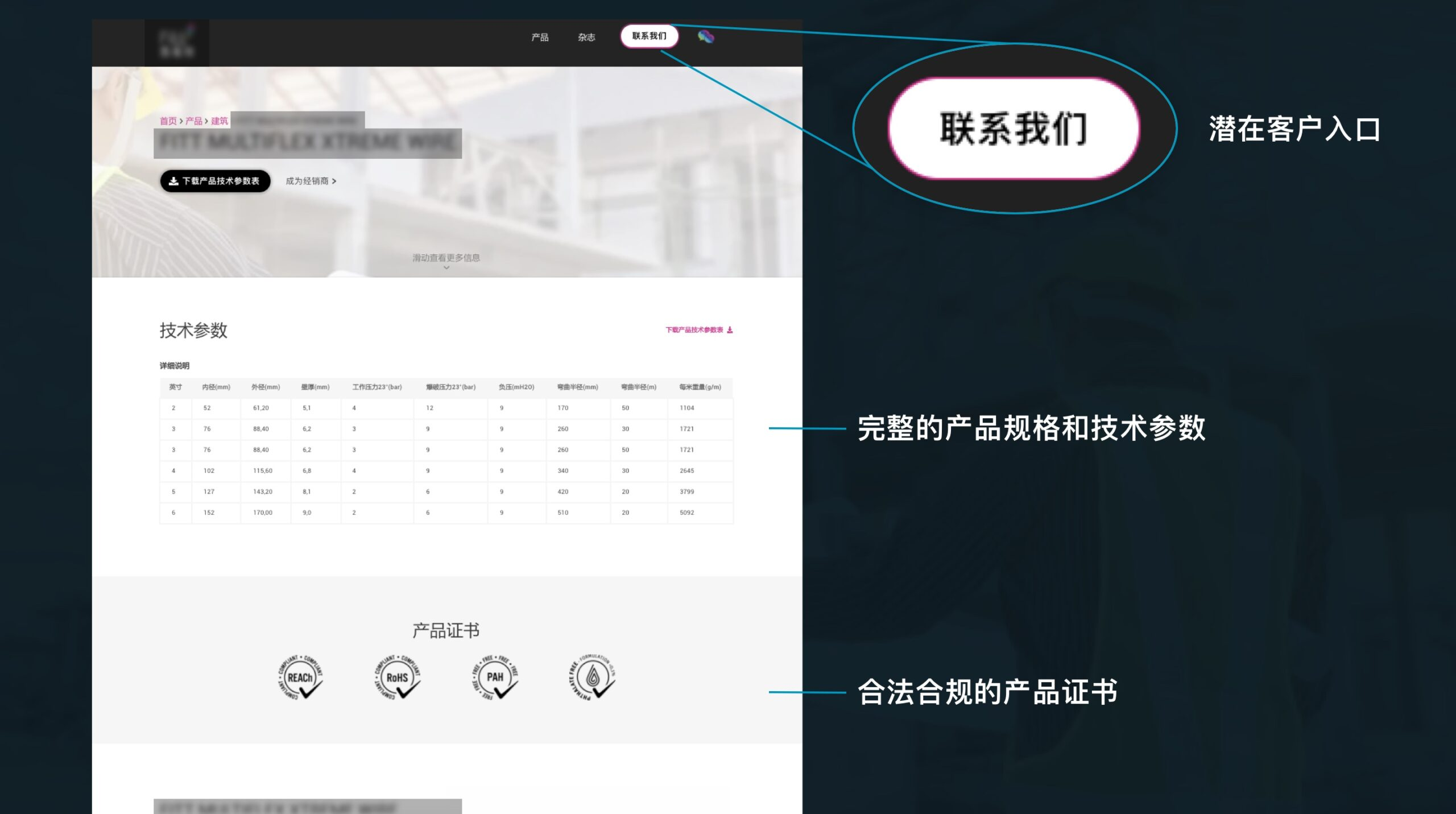 build digital commercial system from zero