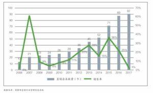 盘点2021中国直销企业的现状(附直销企业排行榜)