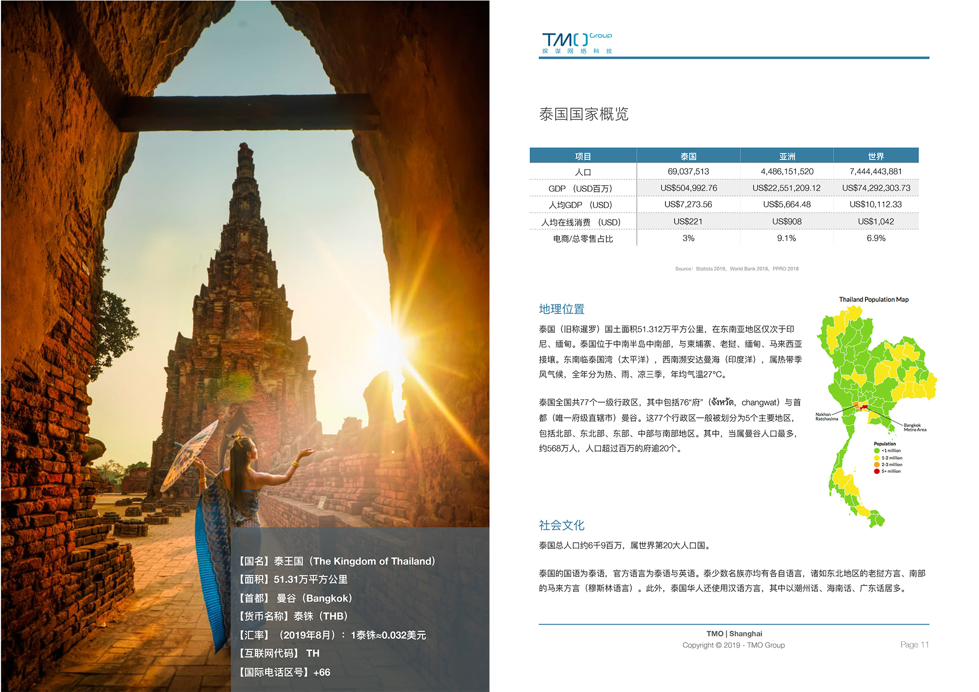 泰国电商指南1